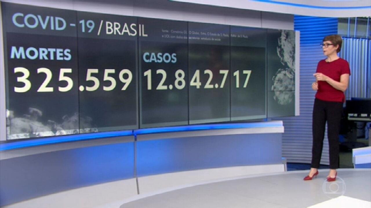 Brasil registra mais de 3 mil mortes por Covid pelo terceiro dia seguido