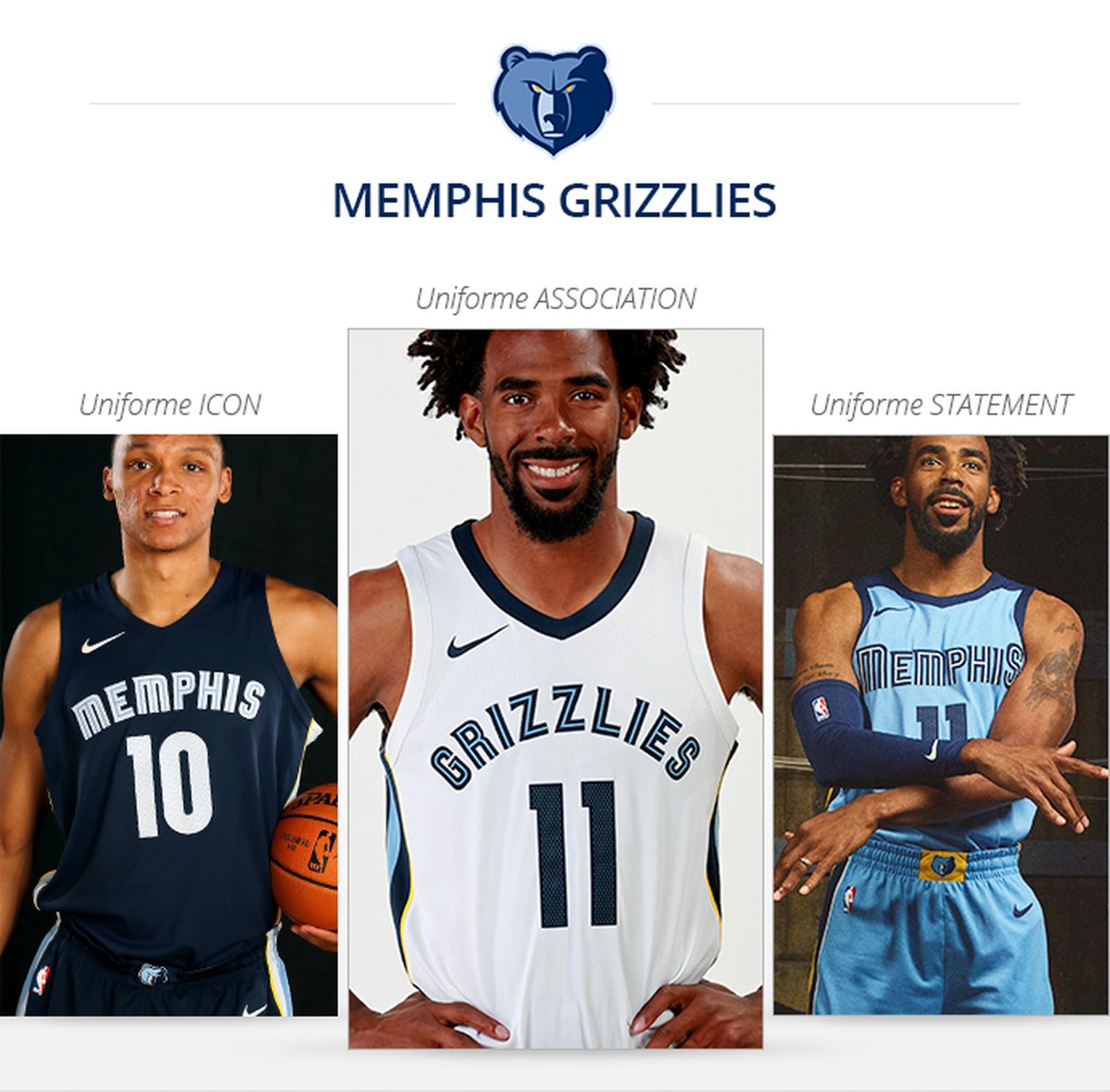 Uniformes Memphis Grizzlies