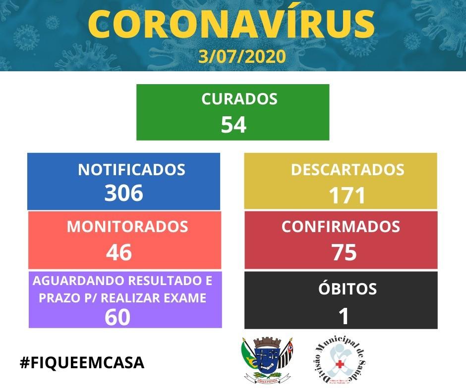 Casos de coronavírus confirmados na região de Presidente Prudente em 3 de julho