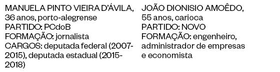 MANUELA PINTO VIEIRA D'ÁVILA E JOÃO DIONISIO AMOÊDO (Foto: FILIPE JORDÃO/JC IMAGEM/FOLHAPRESS | PAULO GIANDALIA/ESTADÃO CONTEÚDO)