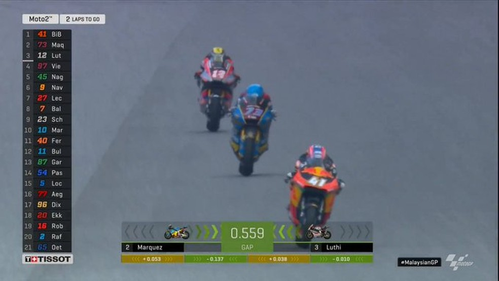 Binder, Márquez e Luthi, top 3 na corrida e no Mundial... — Foto: Internet