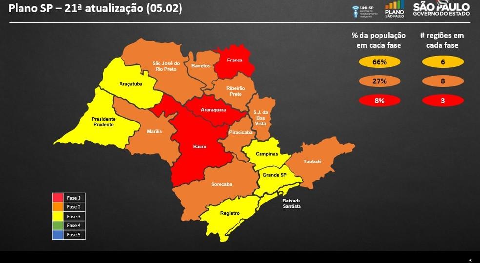 Atualização do Plano São Paulo de 5 de fevereiro — Foto: Reprodução/Governo de SP