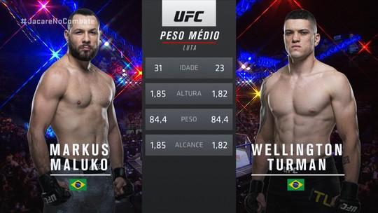 """Algoz de Maluko no UFC São Paulo, Turman espeta """"Coringa"""": """"Personagem derrotado"""""""