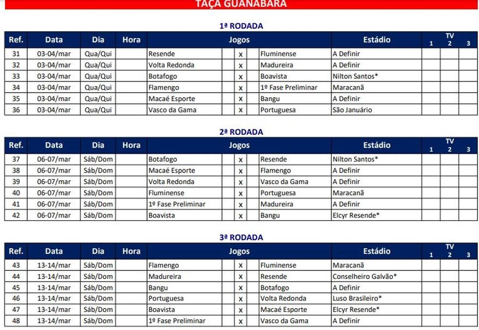 As primeiras rodadas do Campeonato Carioca de 2021 — Foto: Reprodução