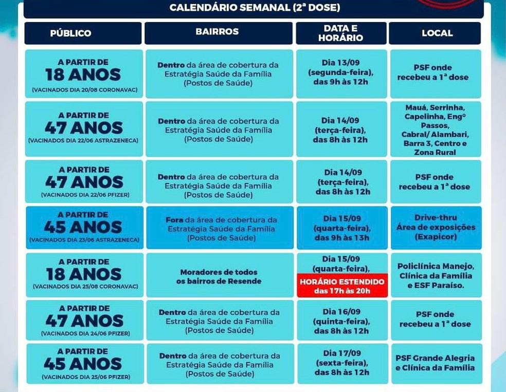 Vacinação em Resende contra a Covid-19 — Foto: Prefeitura de Resende