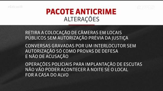 Rodrigo Maia prorroga prazo de análise de pacote anticrime