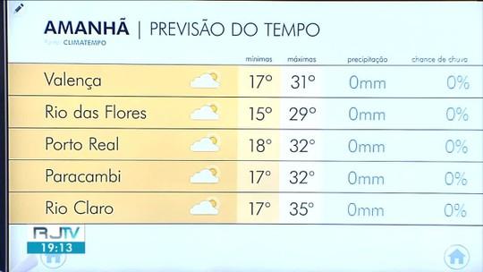 Meteorologia prevê quinta-feira de temperaturas altas no Sul do Rio