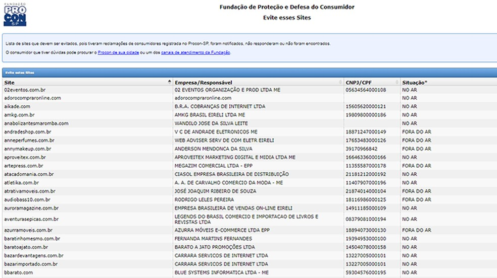 Verifique lojas na lista negra do Procon — Foto: Reprodução/Procon-SP