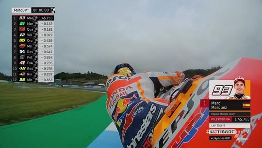 Já com o hexa no bolso, Marc Márquez crava a pole para o GP do Japão na MotoGP