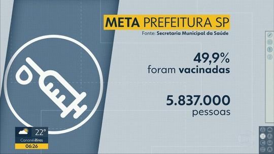 Todas as UBSs de São Paulo começam a vacinar contra a febre amarela