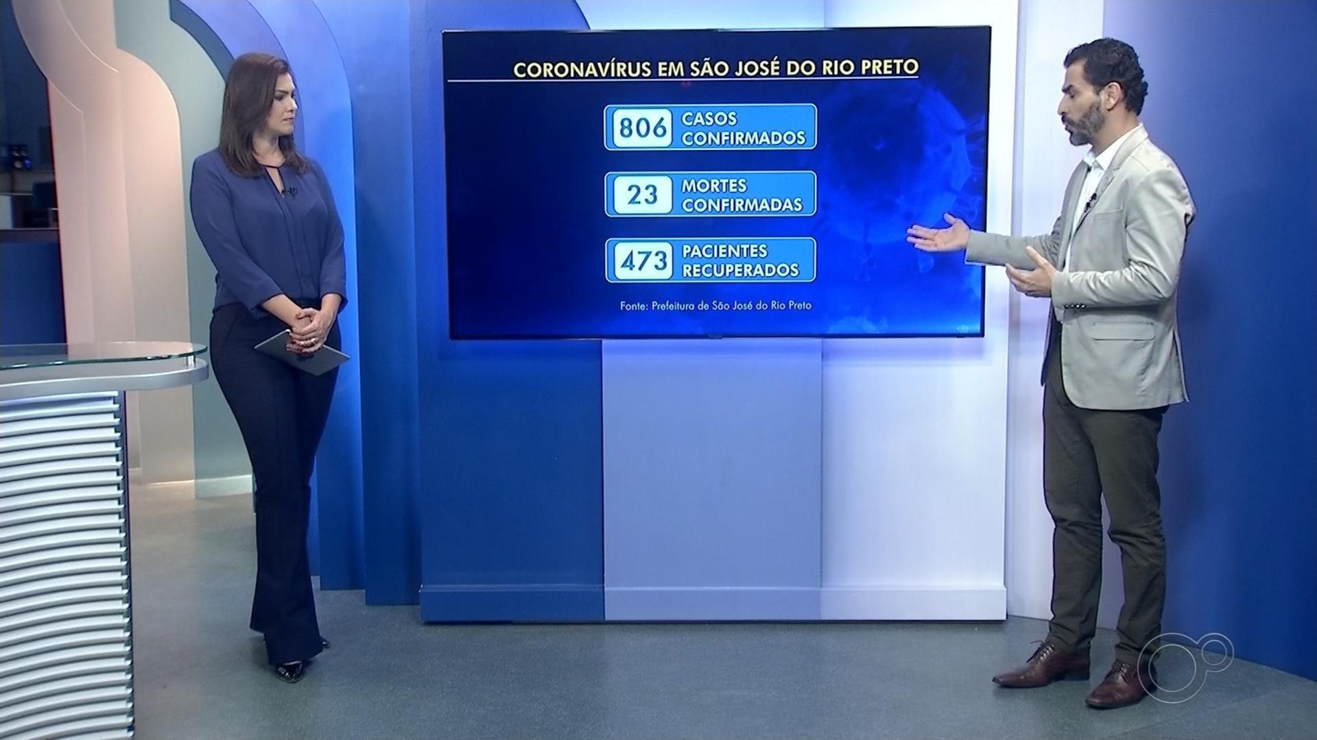 VÍDEOS: TEM Notícias 1ª edição de Rio Preto e Araçatuba desta quinta-feira, 4 de junho
