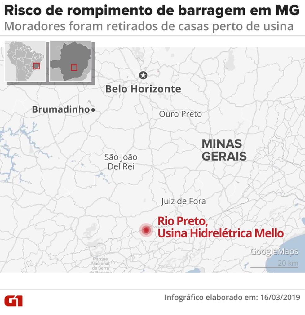 Risco de rompimento foi registrado em usina que fica em Rio Preto, na Zona da Mata — Foto: Infográfico: Diana Yukari/G1