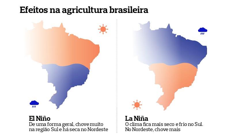 el niño-la niña-efeitos-agricultura-brasil (Foto: Giovanna Gomes/Ed. Globo)