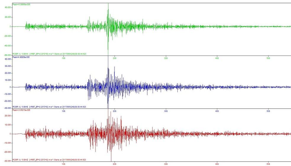 Estações registraram tremor de magnitude 2,3 no litoral do RN (Foto: LabSis/ UFRN)