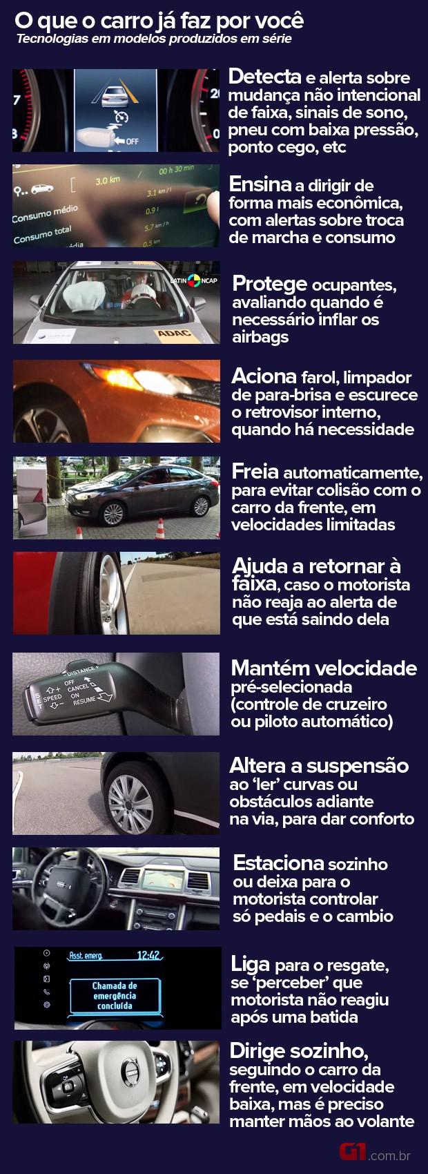 Veja o que o carro já faz (Foto: G1)
