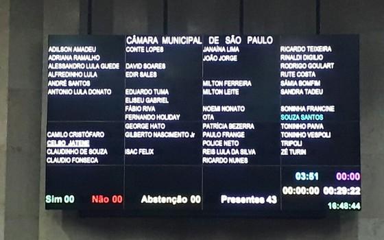PT obstrui trabalhos da Câmara de Vereadores de São Paulo em protesto contra a prisão de Lula (Foto: Época)