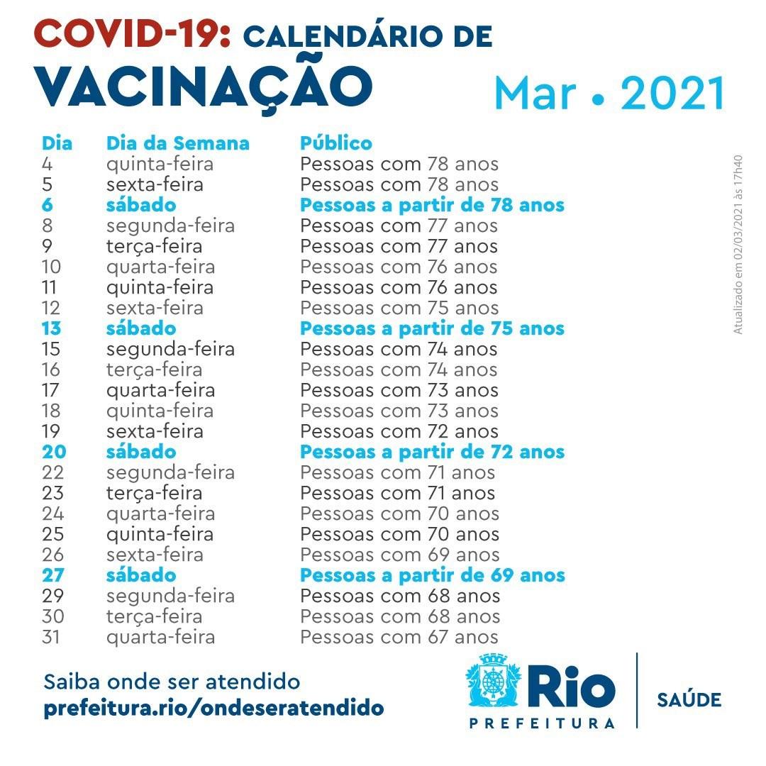 Prefeitura do Rio diz que só tem vacinas de Covid-19 até quarta-feira