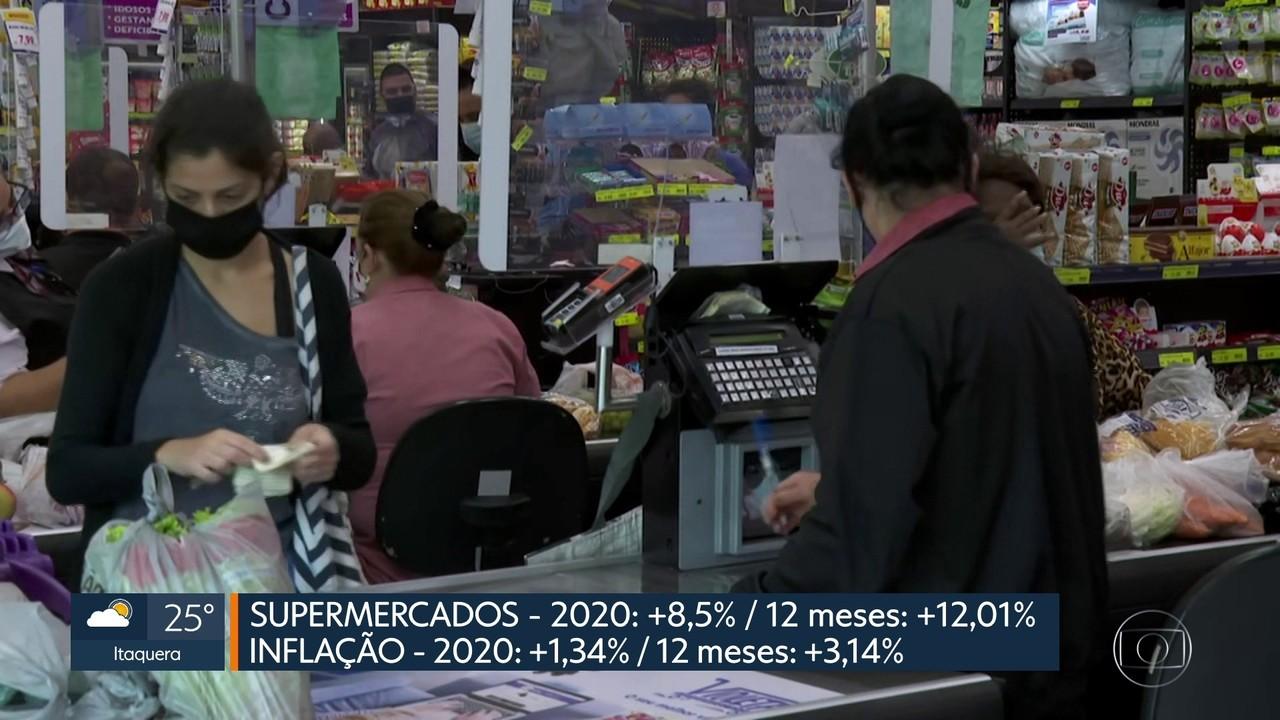 Índice de Preços dos Supermercados de SP fecha setembro no maior patamar desde 1994