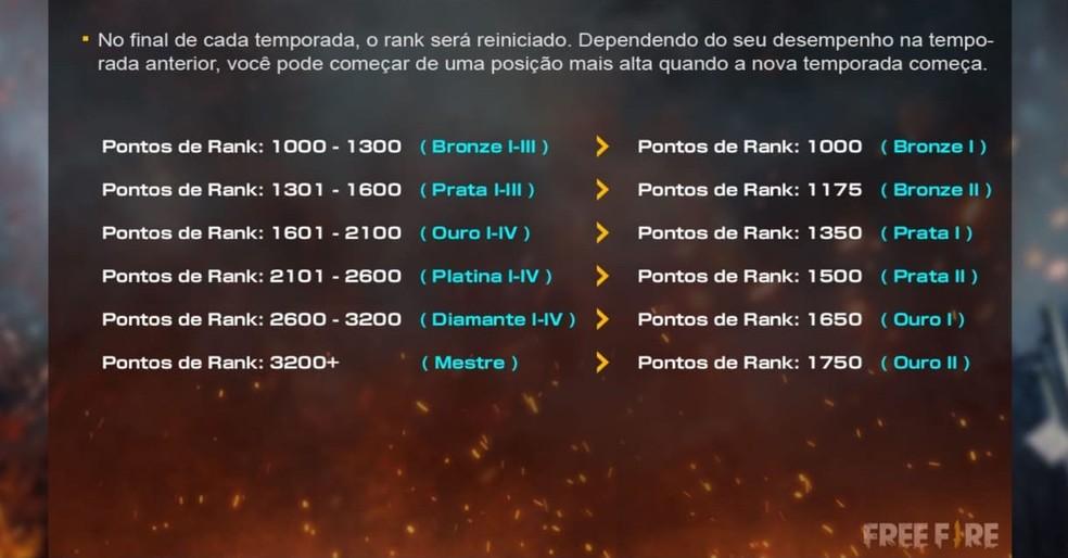 free fire nova temporada