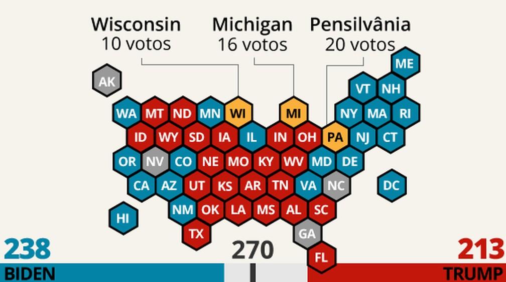 Gráfico mostra estados em aberto e que podem definir a eleição nos EUA — Foto: Guilherme Gomes/G1