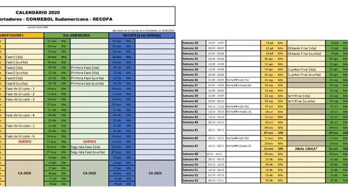 Conmebol Confirma Calendário De 2020 Com Libertadores Sul Americana E Copa América Futebol Internacional Ge