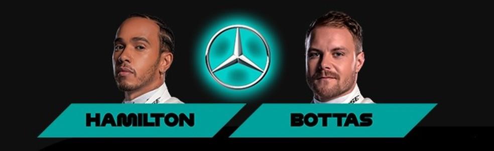 Mercedes 2020 — Foto: Reprodução/FOM