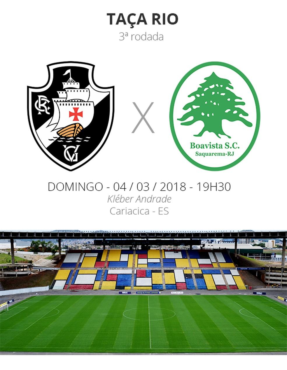 FICHA Vasco x Boavista 3ª rodada Taça Rio (Foto: Infografia)