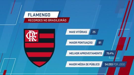 Flamengo acumula recordes no Brasileirão 2019 e pode aumentar lista nas últimas rodadas