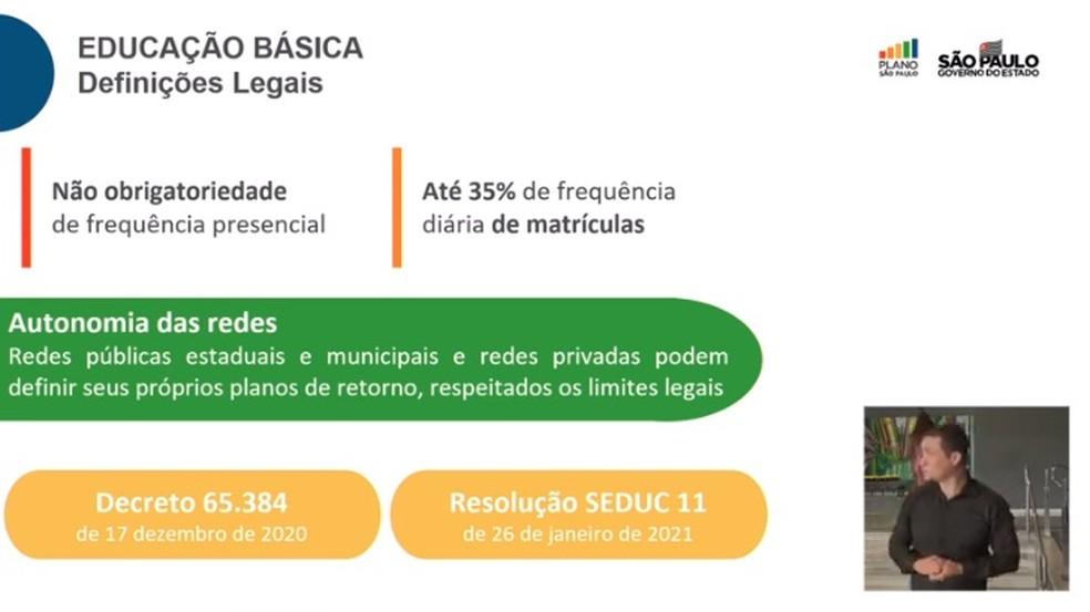 Governo de SP anuncia que escolas continuam abertas no estado, apesar da reclassificação das regiões para a fase vermelha do plano SP nesta quarta (3). — Foto: Reprodução/GESP