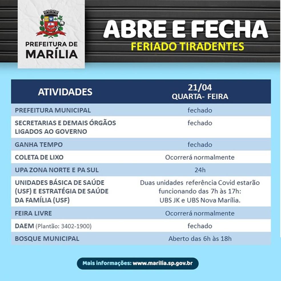 Em Marília (SP), neste feriado de Tiradentes funcionam apenas as unidades de saúde do Nova Marília e JK  — Foto: Prefeitura de Marília/ Divulgação