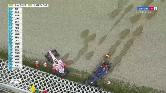 Veja imagens acidente entre Tadasuke Makino e Nikei Fuzukumi na Fórmula 2 em Barcelona