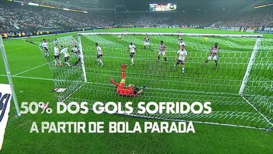 Jogo aéreo é principal arma no ataque e maior preocupação defensiva do Corinthians em 2019