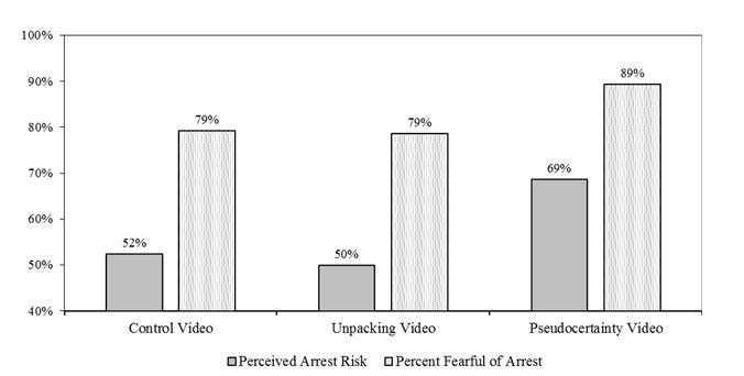 A economia comportamental explica o crime