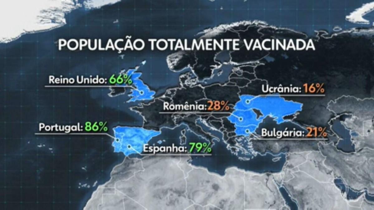 Pandemia volta a ganhar força em 22 dos 27 países da União Europeia