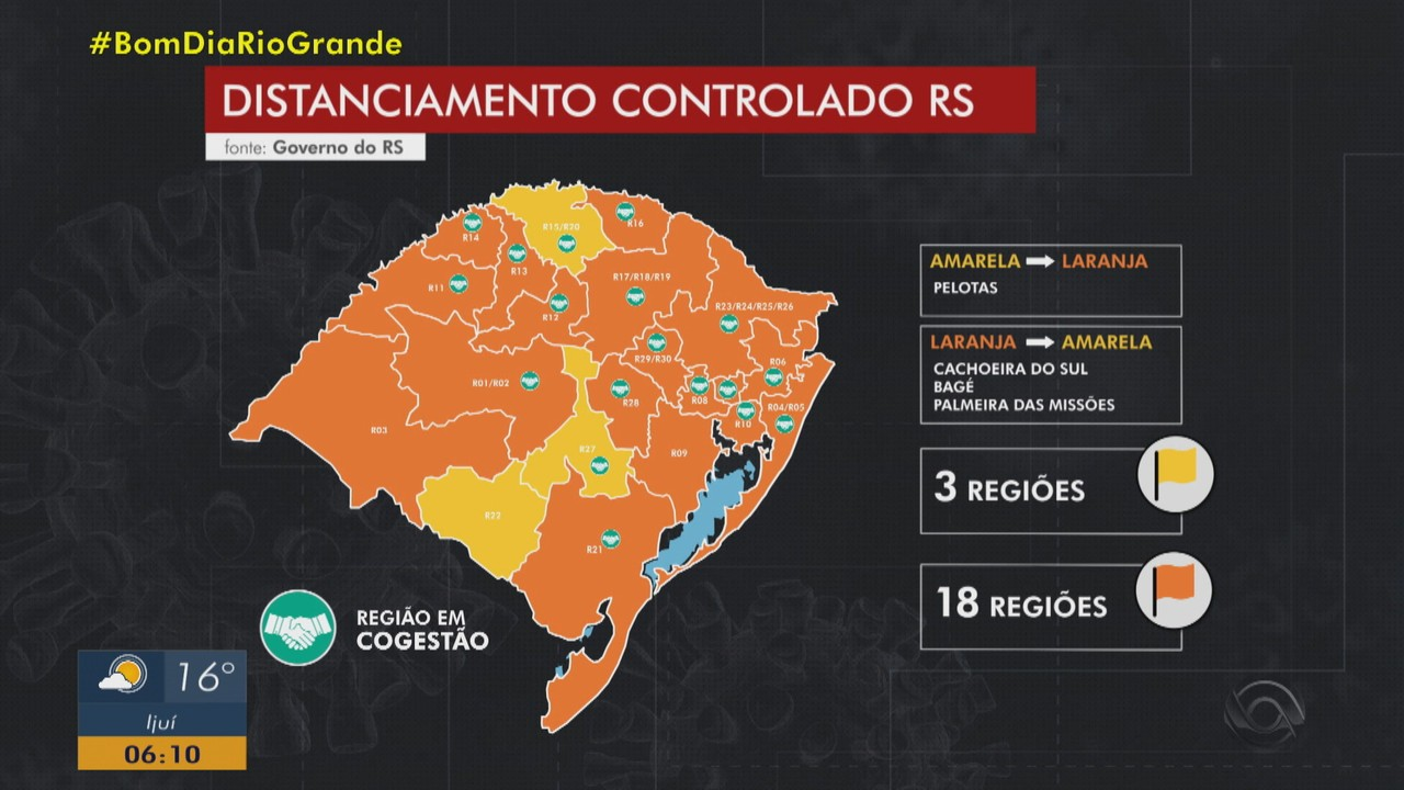 Governo do RS não recebe pedidos de recurso para 24ª rodada do distanciamento controlado