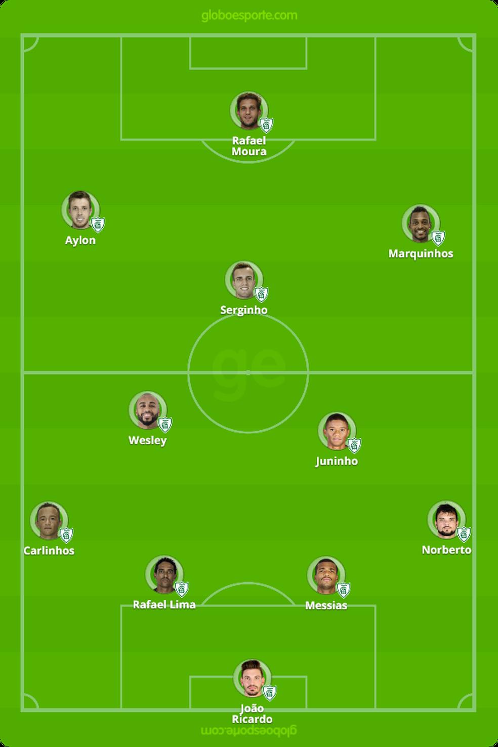 Provável time do América-MG para enfrentar o Vasco (Foto: GloboEsporte.com)