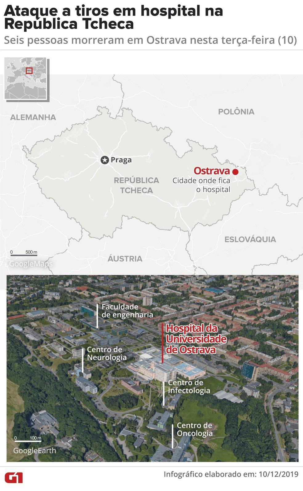 Seis pessoas morreram em Ostrava nesta terça-feira (10). — Foto: Juliane Monteiro (G1)
