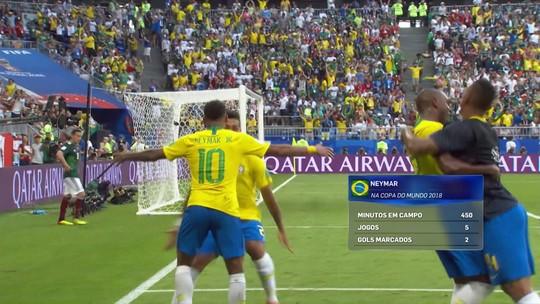 """Balanço: Neymar deita e rola, gera memes, e Seleção espera """"fico"""" de Tite"""