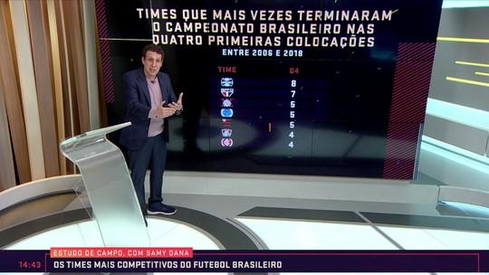 Estudo de Campo analisa os times mais competitivos do Brasileirão