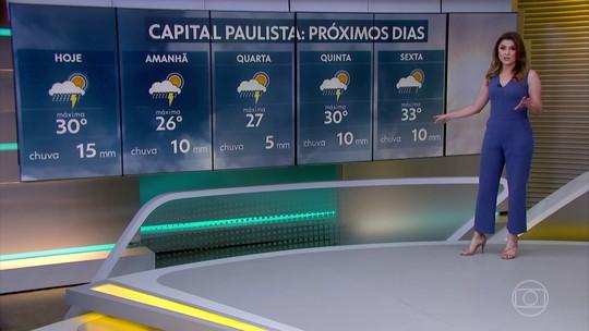 Semana será marcada pelo calor e pancadas de chuva em SP e no RJ