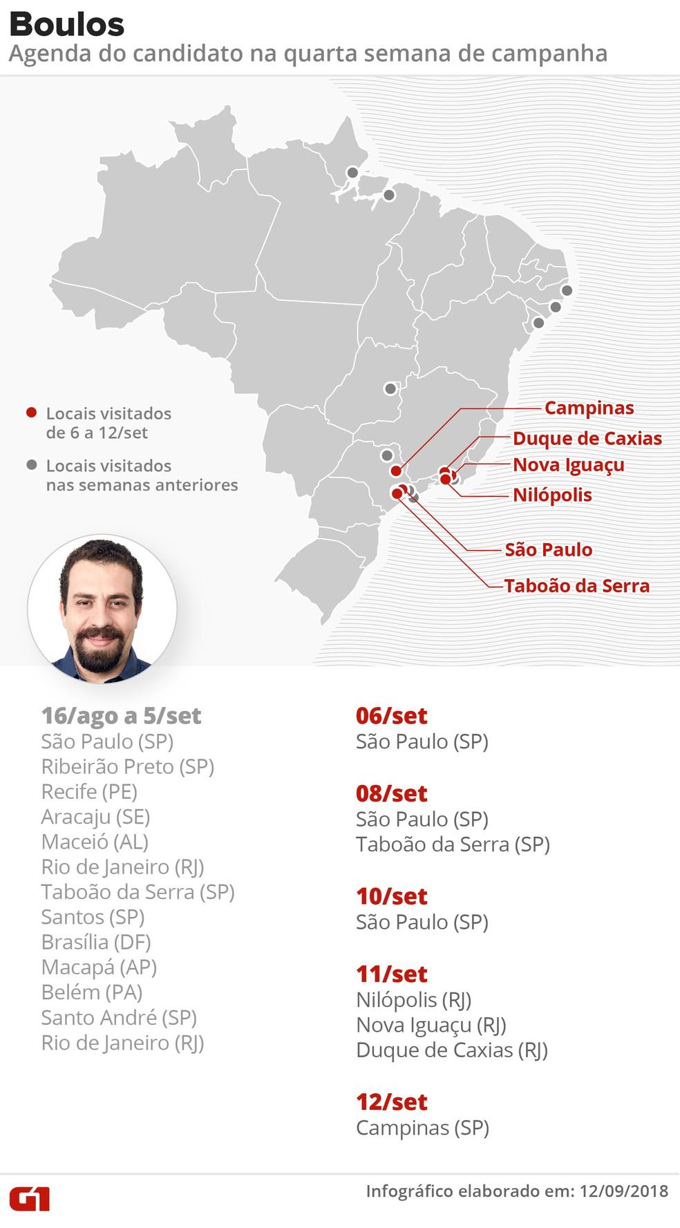 Agendas do candidato Guilherme Boulos (Psol) na 4ª semana de campanha presidencial — Foto: Roberta Jaworski/G1