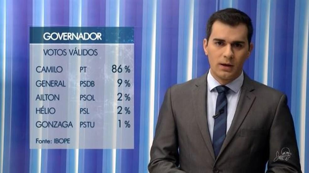 Votos válidos para governador do Ceará, segundo a pesquisa Ibope divulgada em 6 de outubro — Foto: Reprodução/TV Verdes Mares