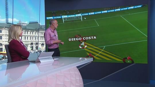 Sérgio Xavier Filho analisa a importância de Diego Costa para a Espanha