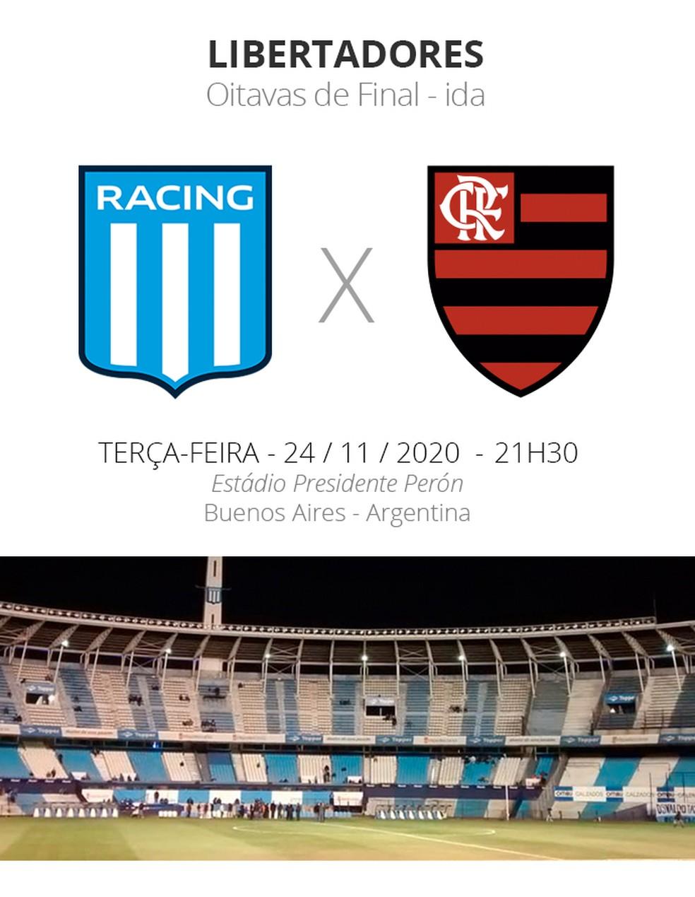 Ficha Racing x Flamengo — Foto: ge