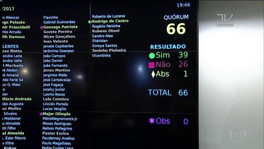 CCJ aprova o relatório que pede rejeição da denúncia contra Temer