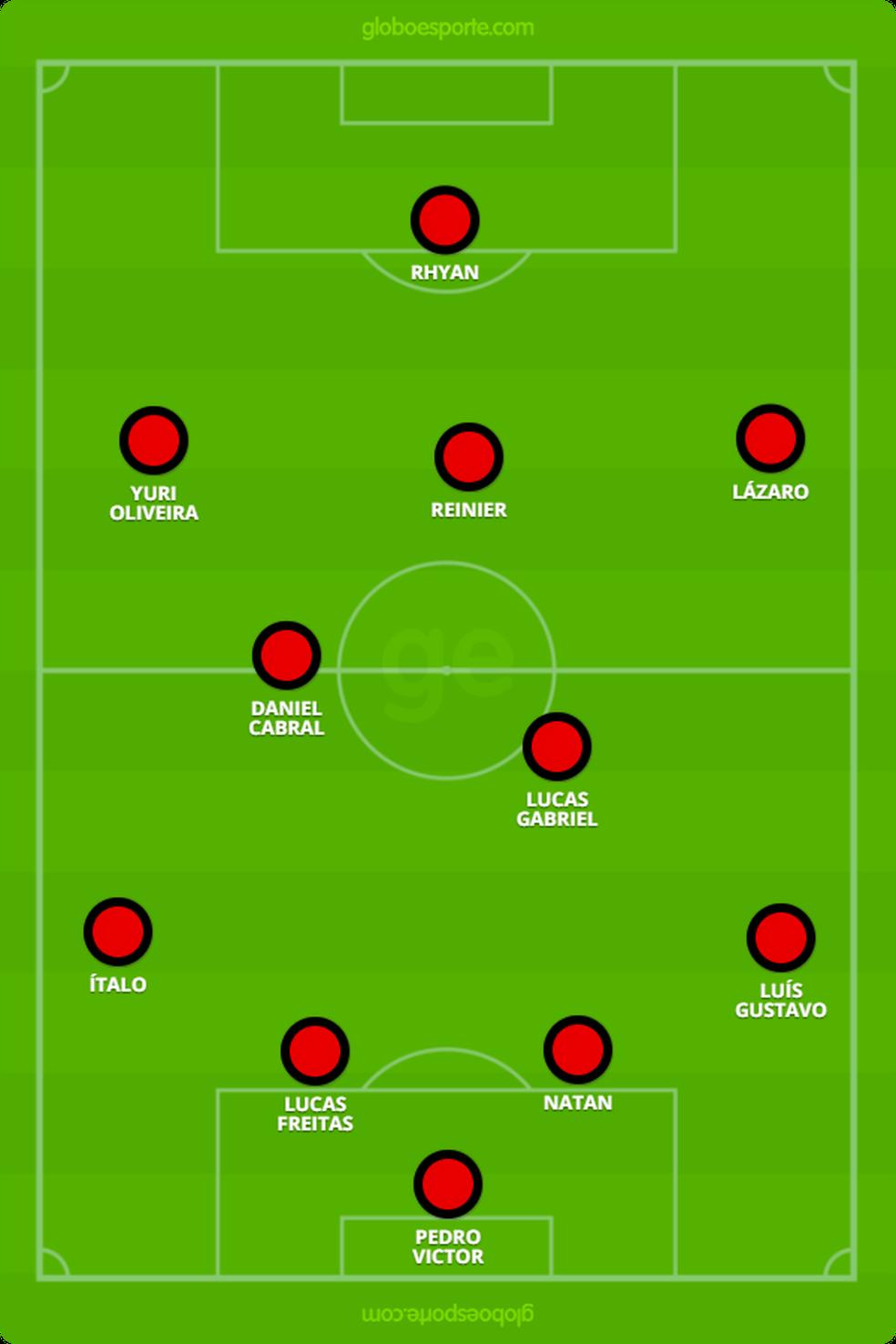 Campinho Flamengo — Foto: Arte / GloboEsporte.com