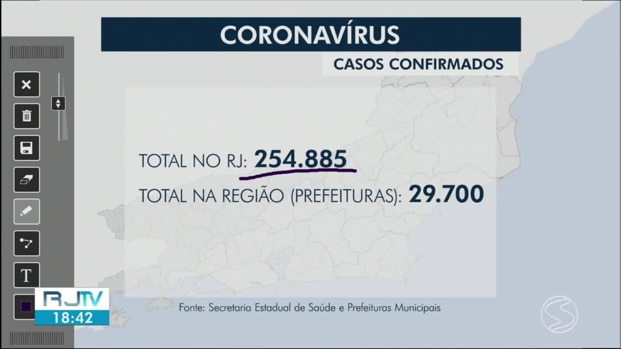 VÍDEOS: RJ2 TV Rio Sul de quarta-feira, 23 de setembro