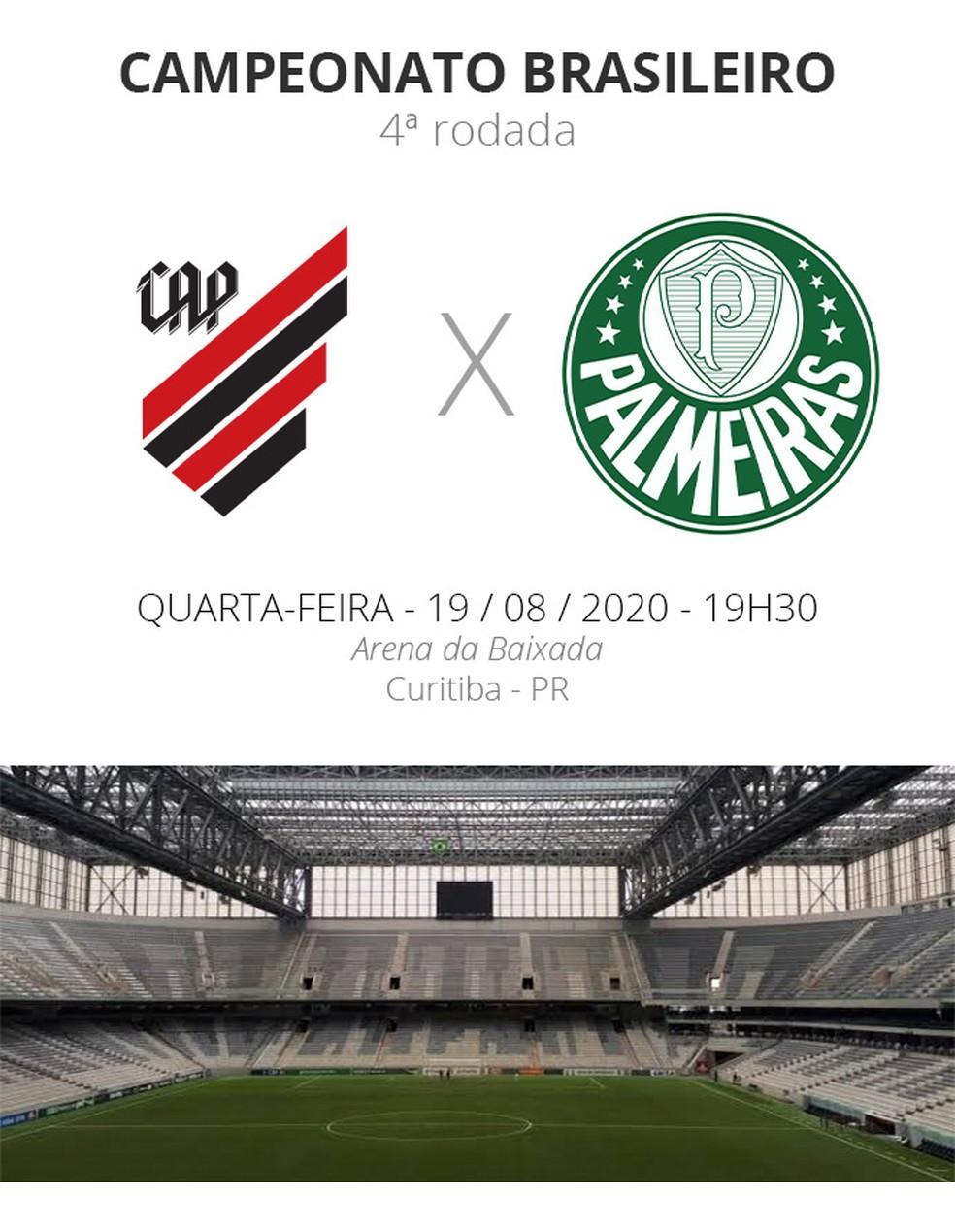 Athletico X Palmeiras Veja Escalacoes Desfalques E Arbitragem Brasileirao Serie A Ge