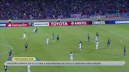 Cruzeiro fica no empate sem gols com Universidad, no Chile