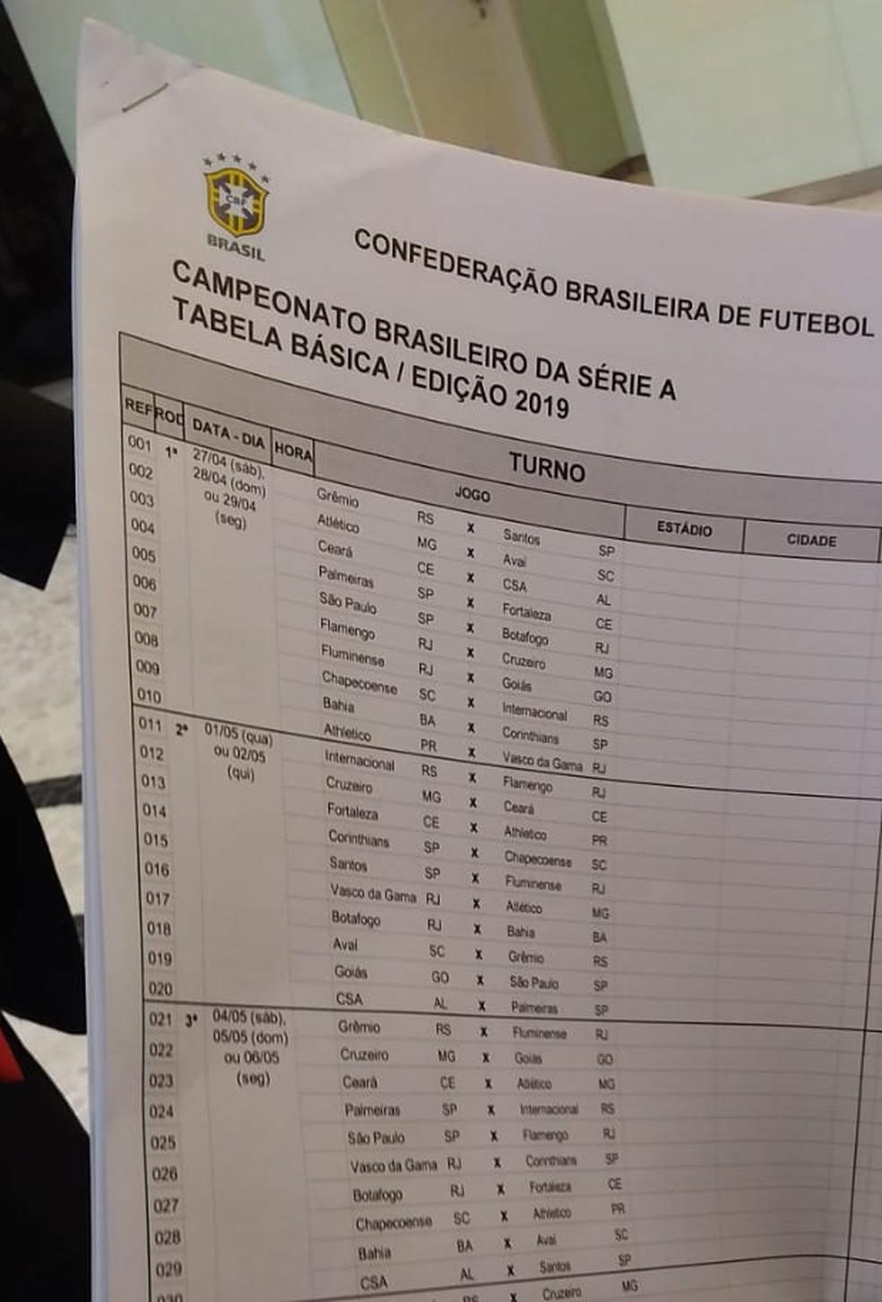 Cbf Divulga Tabela Do Brasileirao 2019 Brasileirao Serie A Ge